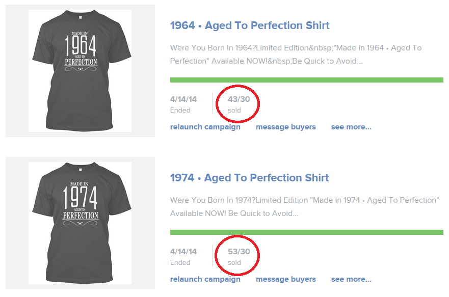 Number of Tees Sold