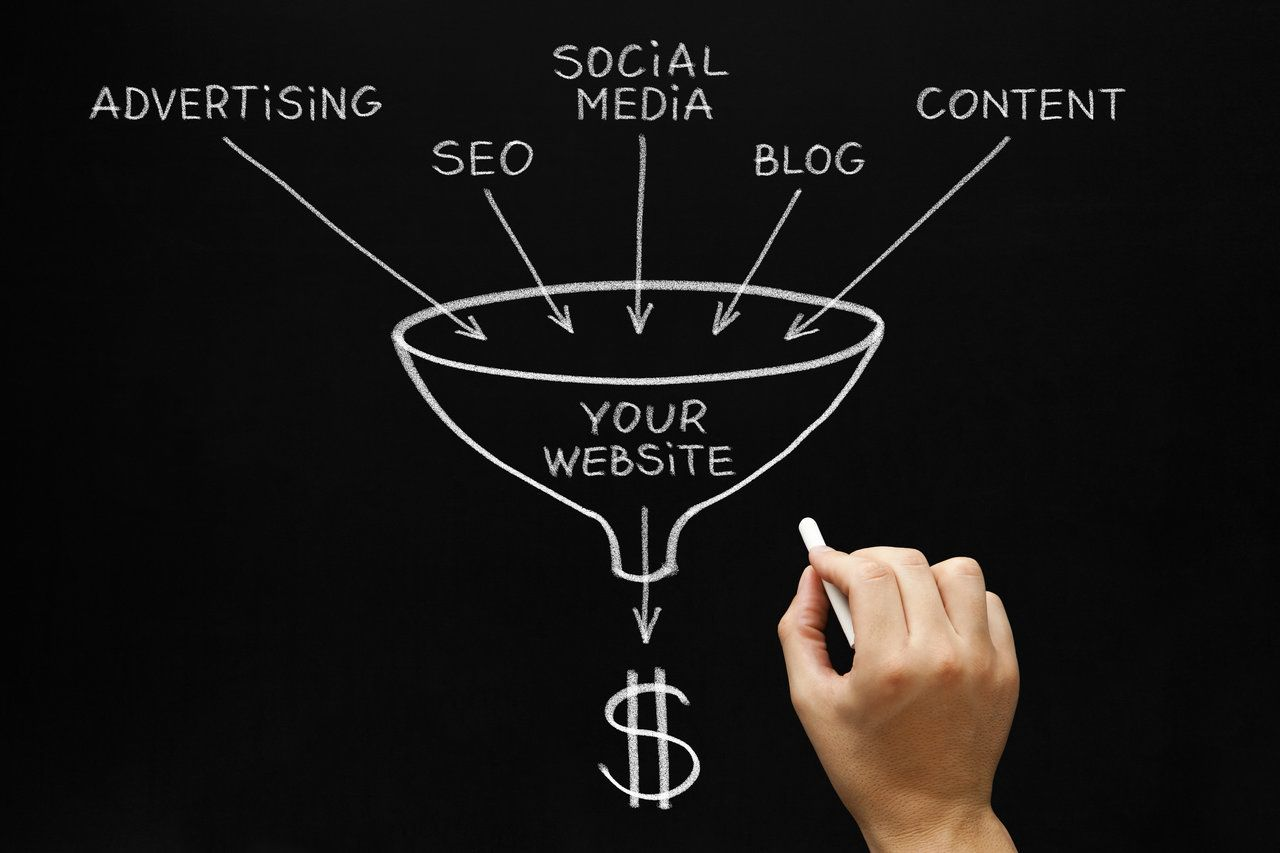 website investing funnel